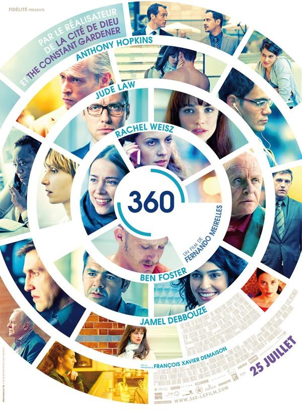 360 2011 BRRip [VO] [MULTI]