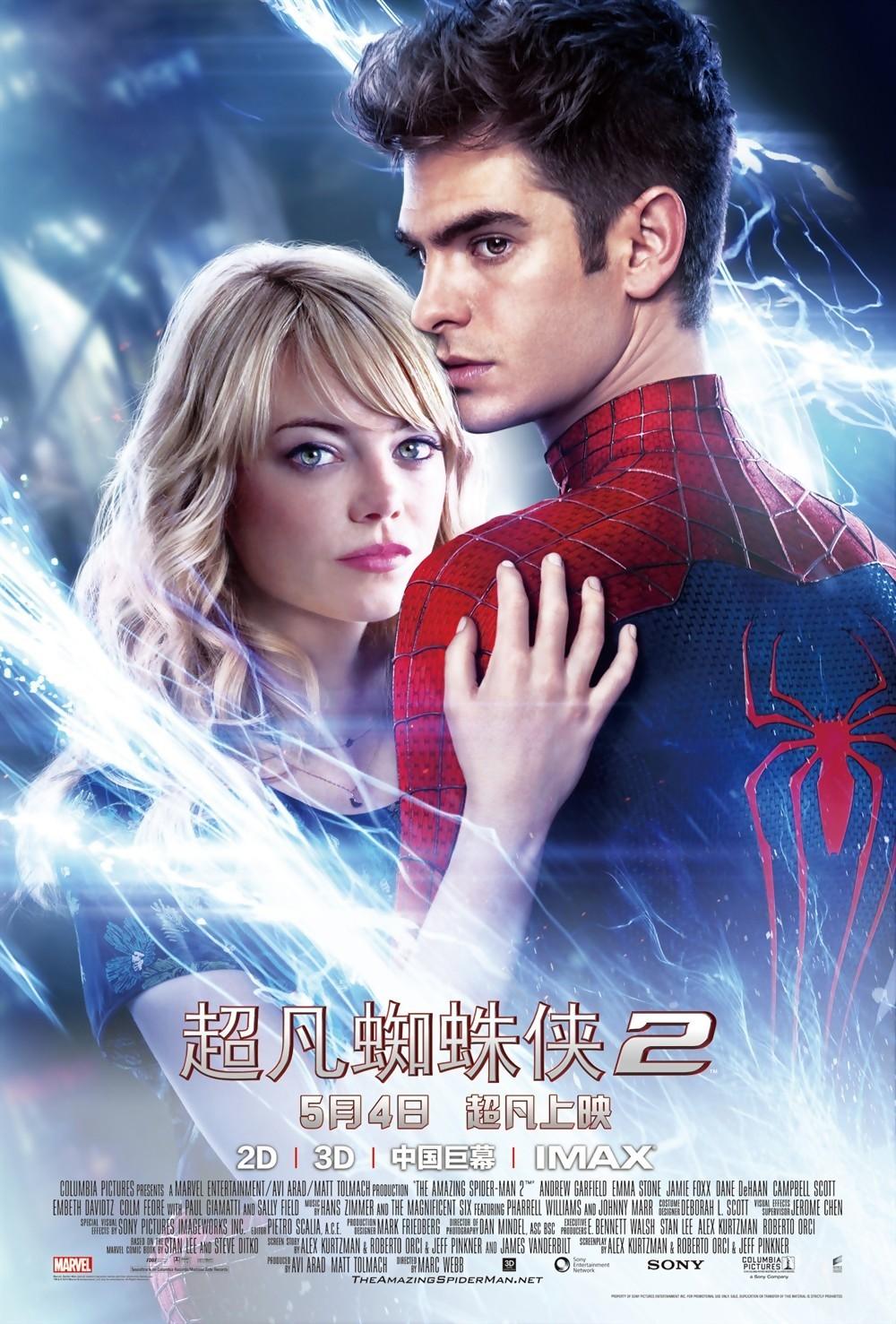 The Amazing Spiderman Stream